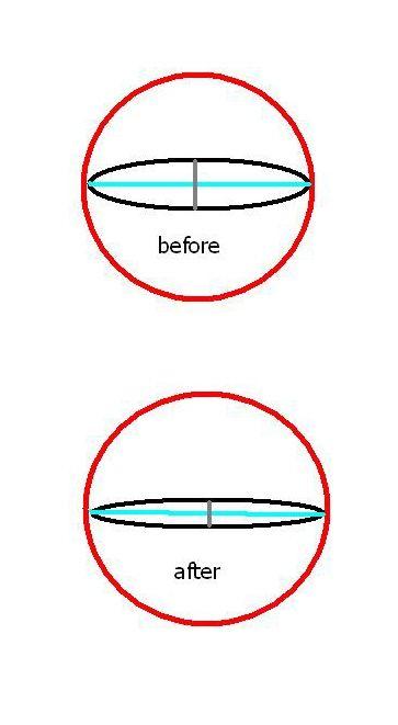 wot mod for barrel line